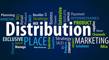 Product distribution word cloud